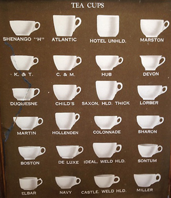 ... visit to New York City I stepped inside Fishs Eddy on Broadway at 19th Street to look at their vintage restaurantware. I was struck by this poster used ... & cups | Restaurant-ing through history